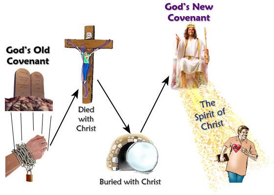 12_old-vs-new-covenants
